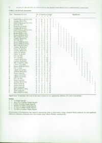 BWPDA Record of 1992 Convention : Page 20