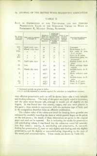 Journal of the British Wood Preserving Association Vol II : Page 114
