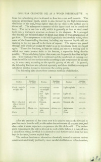 Journal of the British Wood Preserving Association Vol IV : Page 117