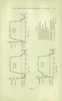 Record of the 1952 Annual Convention of the British Wood Preserving Association : Page 131