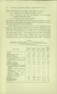 Record of the 1952 Annual Convention of the British Wood Preserving Association : Page 162