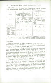 Record of the 1953 Annual Convention of the British Wood Preserving Association : Page 88