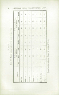Record of the 1955 Annual Convention of the British Wood Preserving Association : Page 24