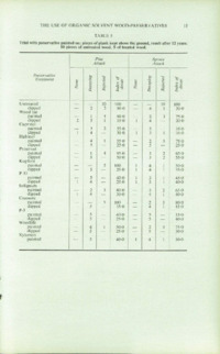 Record of the 1966 Annual Convention of the British Wood Preserving Association : Page 27