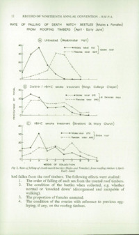 Record of the 1969 Annual Convention of the British Wood Preserving Association : Page 22