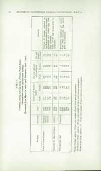 Record of the 1969 Annual Convention of the British Wood Preserving Association : Page 24