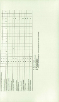 Record of the 1969 Annual Convention of the British Wood Preserving Association : Page 85