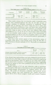 Record of the 1970 Annual Convention of the British Wood Preserving Association : Page 53