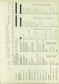 Record of the 1974 Annual Convention of the British Wood Preserving Association : Page 35