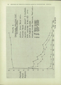 Record of the 1974 Annual Convention of the British Wood Preserving Association : Page 52