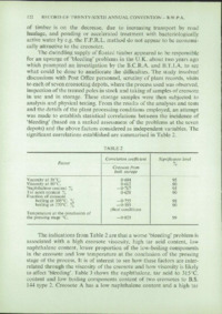 Record of the 1976 Annual Convention of the British Wood Preserving Association : Page 130