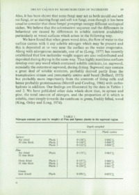 Record of the 1976 Annual Convention of the British Wood Preserving Association : Page 97