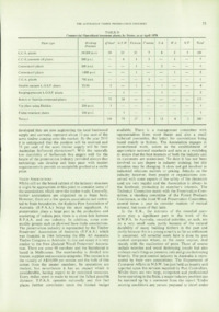 Record of the 1978 Annual Convention of the British Wood Preserving Association : Page 43