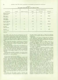 Record of the 1979 Annual Convention of the British Wood Preserving Association : Page 54