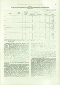 Record of the 1983 Annual Convention of the British Wood Preserving Association : Page 87