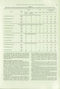 Record of the 1984 Annual Convention of the British Wood Preserving Association : Page 29
