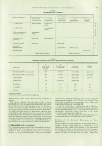 Record of the 1984 Annual Convention of the British Wood Preserving Association : Page 43