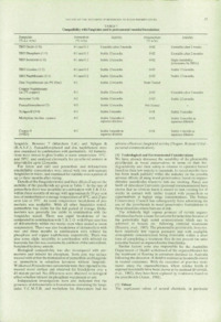 Record of the 1984 Annual Convention of the British Wood Preserving Association : Page 47