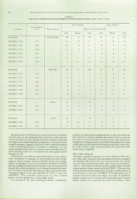 Record of the 1985 Annual Convention of the British Wood Preserving Association : Page 26
