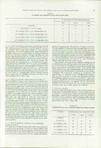 Record of the 1985 Annual Convention of the British Wood Preserving Association : Page 29
