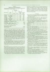 Record of the 1988 Annual Convention of the British Wood Preserving Association : Page 28