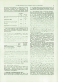 Record of the 1990 Annual Convention of the British Wood Preserving and Damp-Proofing Association : Page 53