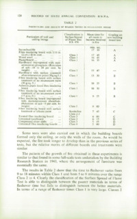 Record of the 1956 Annual Convention of the British Wood Preserving Association : Page 128