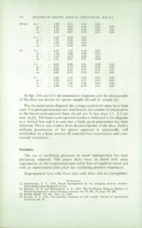 Record of the 1958 Annual Convention of the British Wood Preserving Association : Page 172