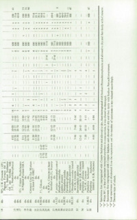 Record of the 1958 Annual Convention of the British Wood Preserving Association : Page 19