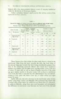 Record of the 1963 Annual Convention of the British Wood Preserving Association : Page 62