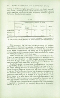 Record of the 1963 Annual Convention of the British Wood Preserving Association : Page 74