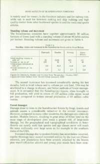 Record of the 1965 Annual Convention of the British Wood Preserving Association : Page 19