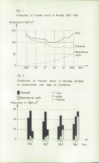 Record of the 1965 Annual Convention of the British Wood Preserving Association : Page 29