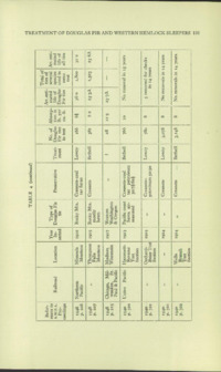 Record of the First Annual Convention of the British Wood Preserving Association : Page 111