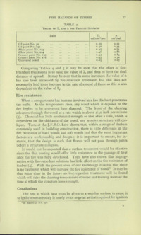 Record of the First Annual Convention of the British Wood Preserving Association : Page 87