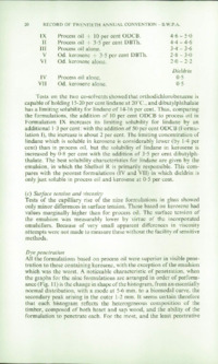 Record of the 1970 Annual Convention of the British Wood Preserving Association : Page 30