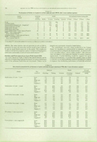 Record of the 1984 Annual Convention of the British Wood Preserving Association : Page 30