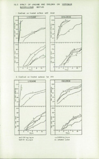 Record of the 1961 Annual Convention of the British Wood Preserving Association : Page 23