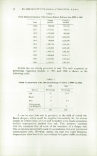 Record of the 1961 Annual Convention of the British Wood Preserving Association : Page 42