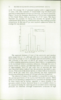 Record of the 1961 Annual Convention of the British Wood Preserving Association : Page 82