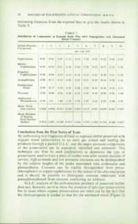 Record of the 1964 Annual Convention of the British Wood Preserving Association : Page 22
