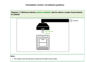 Diagram 1.1_Extract Ventilation_Approved Document F